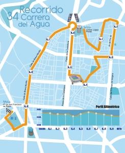 Recorrido_Carrera_del_Agua_Madrid